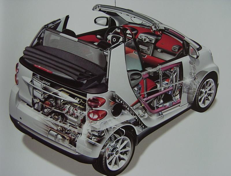 Car maintenance manual pdf 13